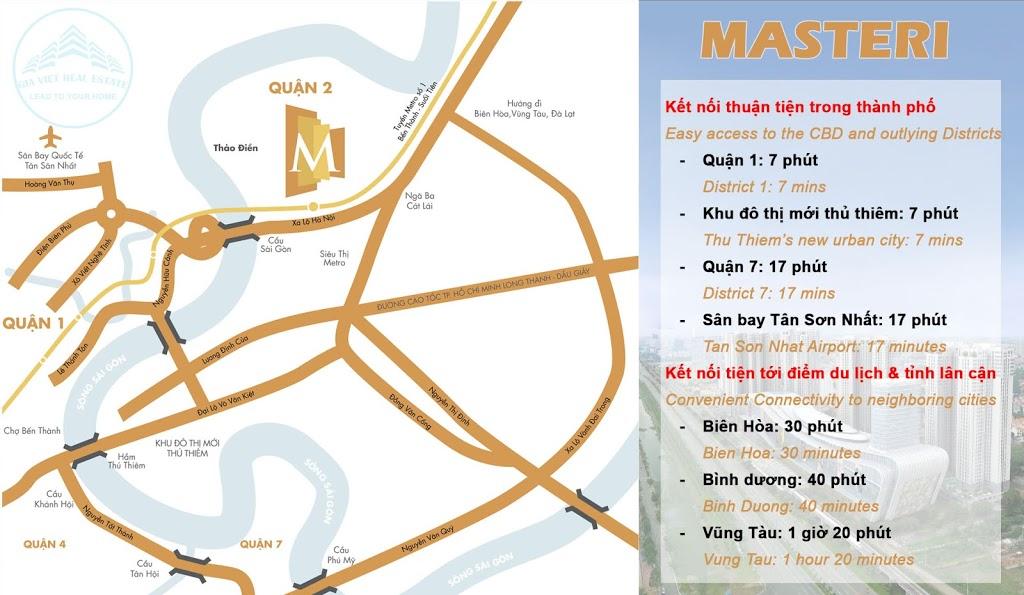 map-masteri-thao-dien