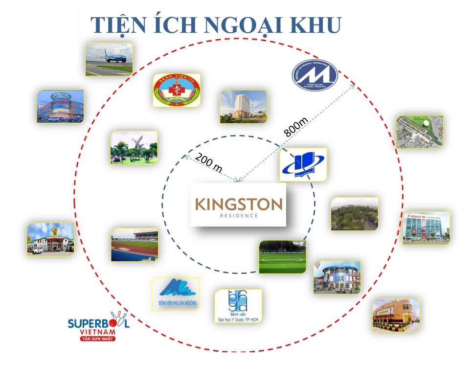 tien-ich-ngoai-khu-can-ho-kingston